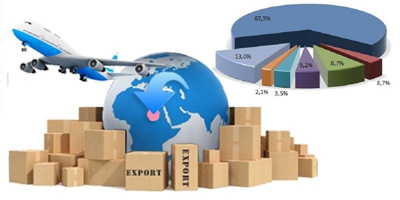 Экспортный комплаенс ─ вывести контроль и управление на новый уровень