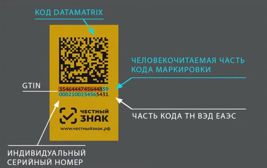 Расшифровка кода по новой системе маркировки